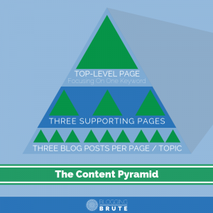 About how to create effective blog posts using The Content Pyramid